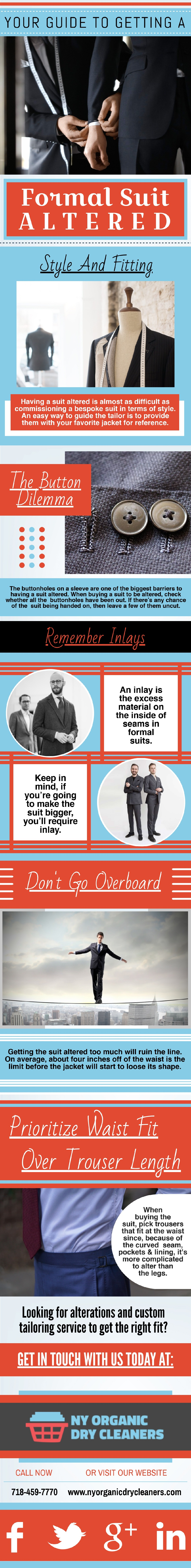 Getting Your Suit Altered [Infograph]