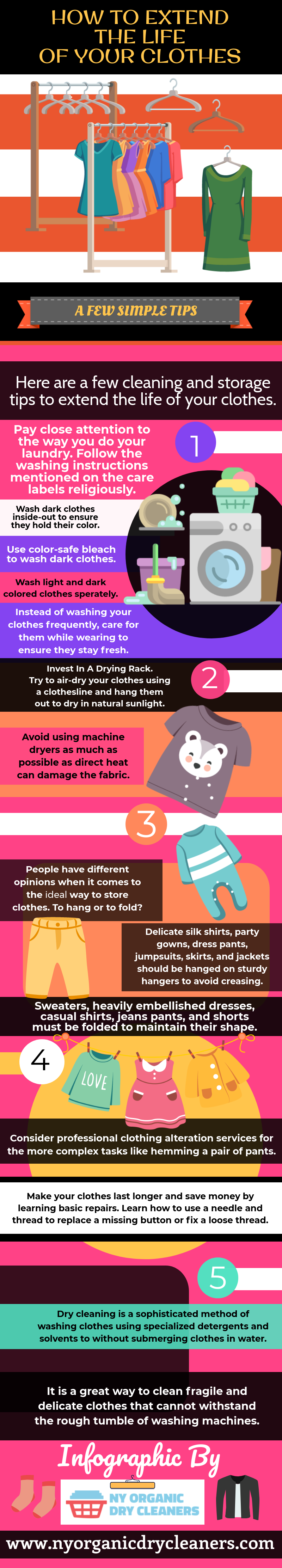 dry cleaning infographic